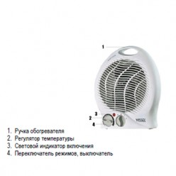 Тепловентилятор электрический VISSEL FH-04